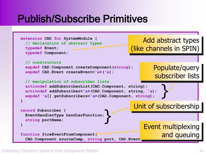 Publish/Subscribe Primitives