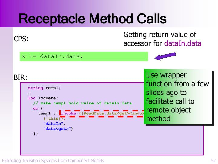 Receptacle Method Calls