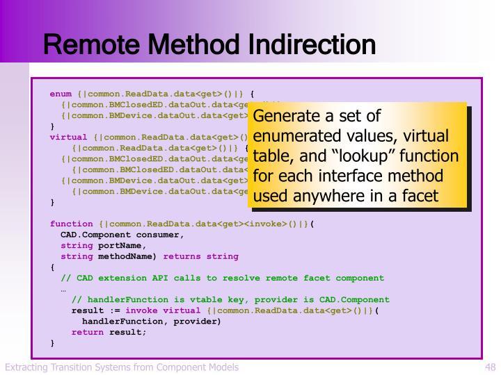 Remote Method Indirection