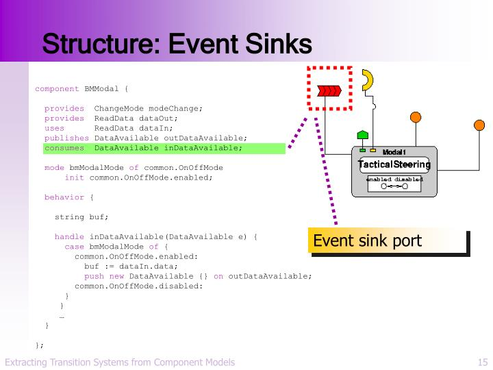Structure: Event Sinks