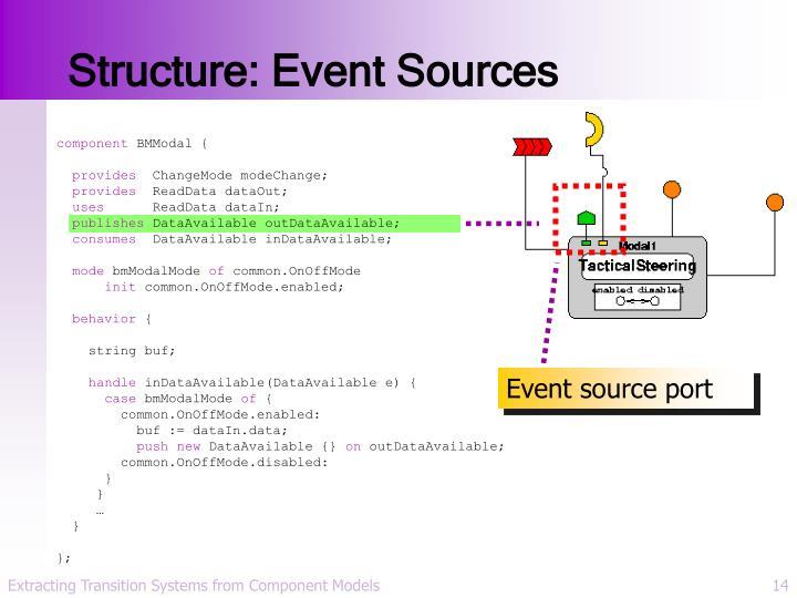 Structure: Event Sources