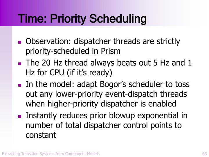 Time: Priority Scheduling