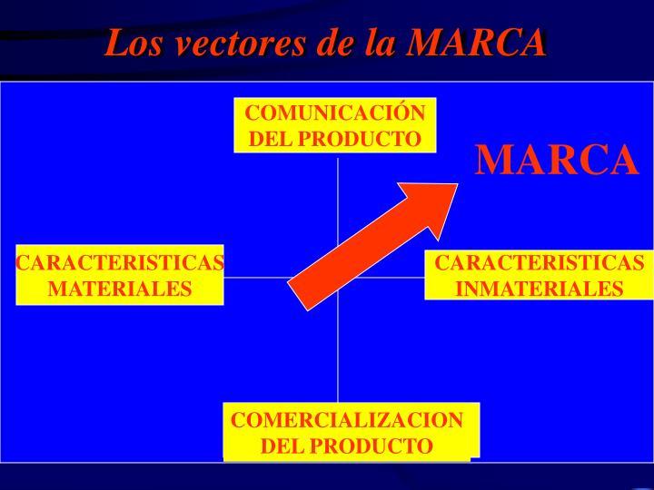 Los vectores de la MARCA