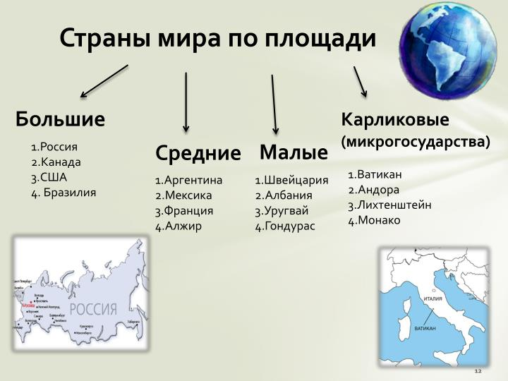 найдите самые крупные по площади страны мира годовые астрологические прогнозы