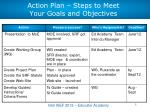 action plan steps to meet your goals and objectives