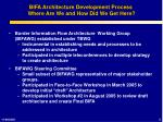 bifa architecture development process where are we and how did we get here