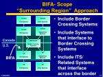 bifa scope surrounding region approach