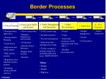 border processes