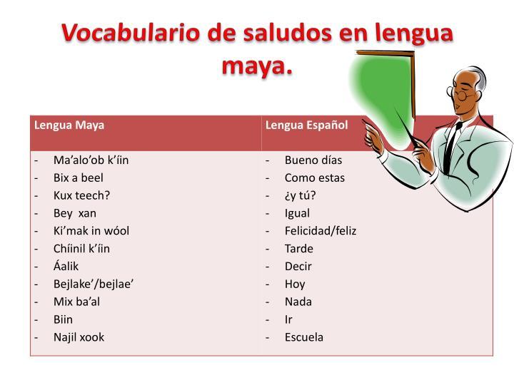 Vocabulario de saludos en lengua maya.