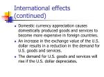 international effects continued