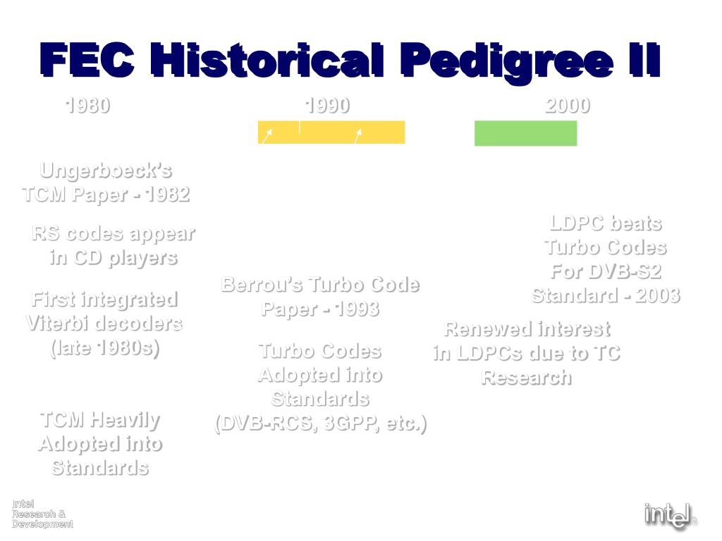 PPT - A Survey of Advanced FEC Systems PowerPoint