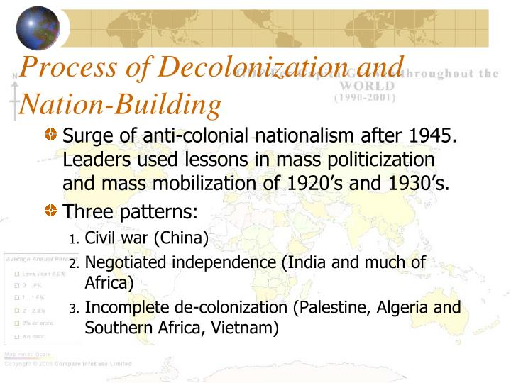 Process of Decolonization and Nation-Building