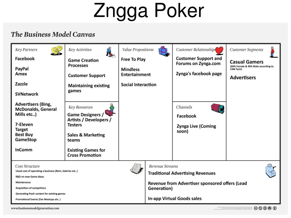 Ppt Business Model Canvas Powerpoint Presentation Free Download Id 3801487