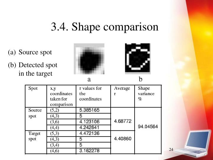 3.4. Shape comparison