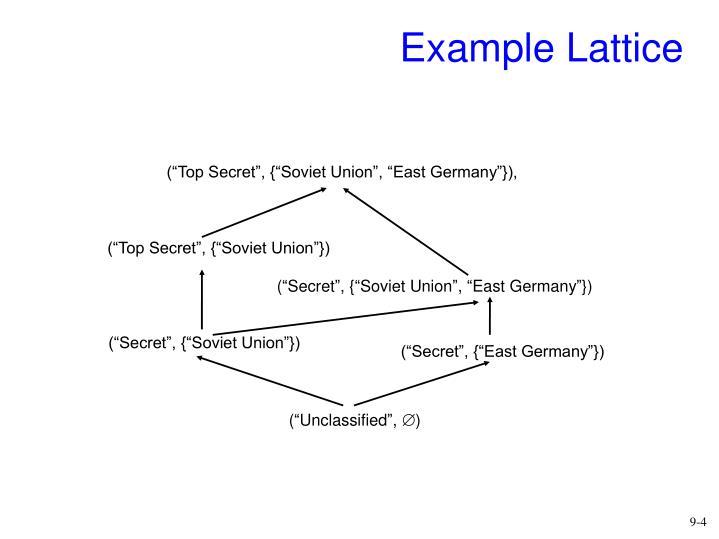 Example Lattice