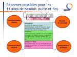 r ponses possibles pour les 11 axes de besoins suite et fin