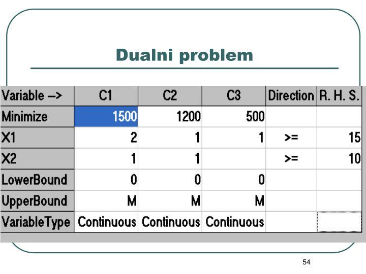 Dualni problem