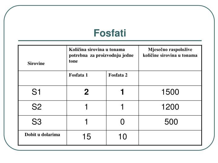 Fosfati