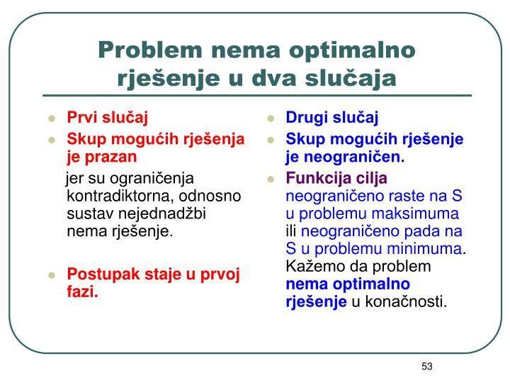 Problem nema optimalno rješenje u dva slučaja