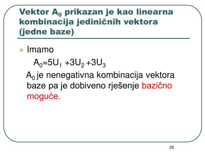Vektor A