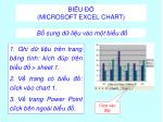 bi u microsoft excel chart