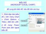 bi u microsoft excel chart4