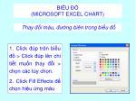 bi u microsoft excel chart6