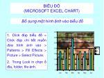 bi u microsoft excel chart7