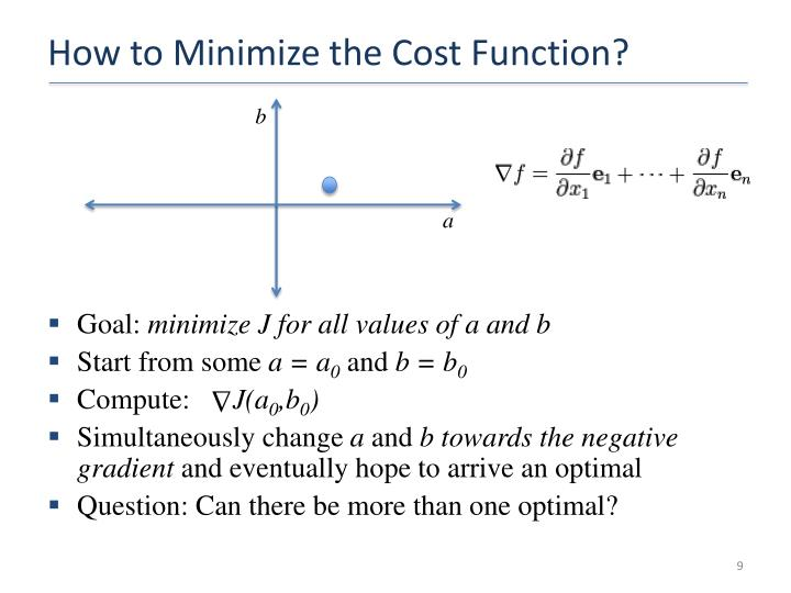 How to Minimize the Cost Function?