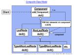 composite class model