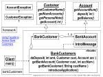 using fa ade to access bank customers