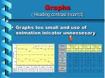 graphs heading contrast incorrct