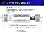 connective middleware