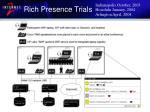 rich presence trials