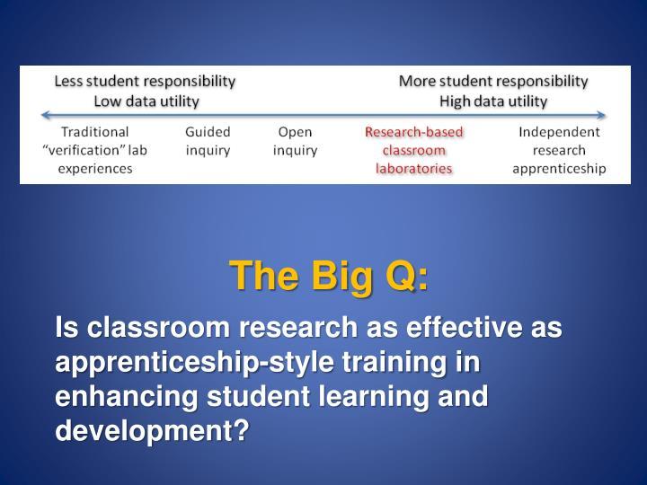 The Big Q: