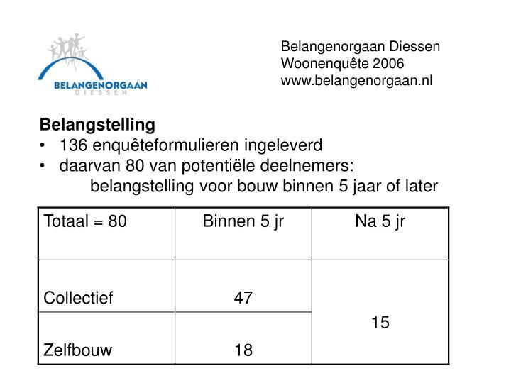 Belangenorgaan diessen woonenqu te 2006 www belangenorgaan nl1