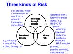 three kinds of risk