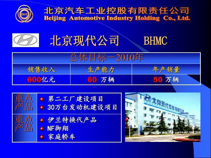 北京现代公司