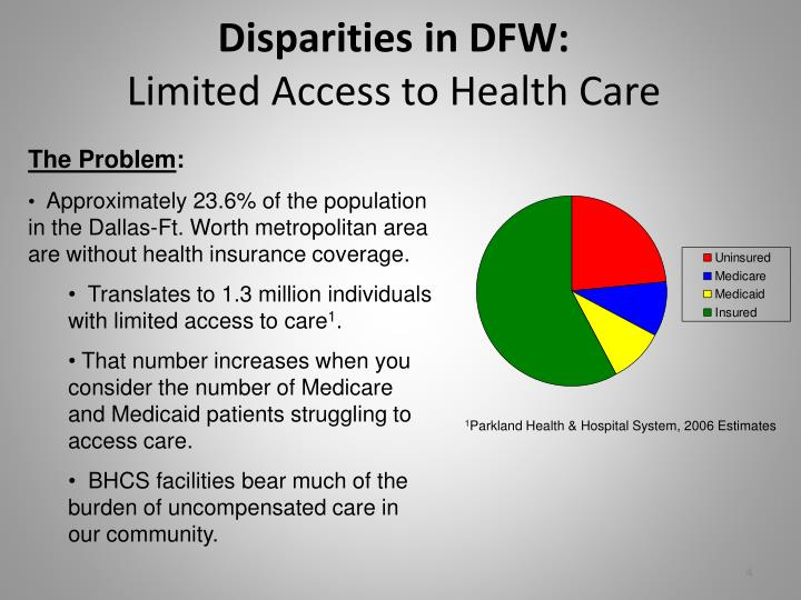 healthcare care access disparities in The us is failing to meet its human rights obligations to provide equal access to reproductive healthcare.