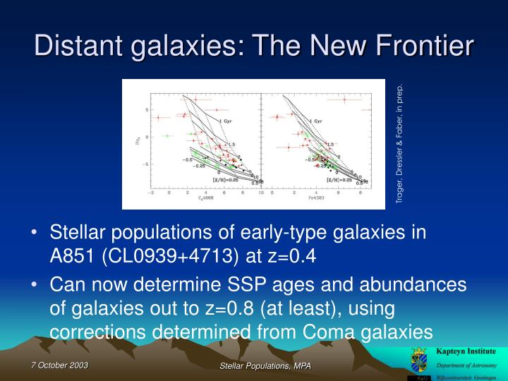 Distant galaxies: The New Frontier