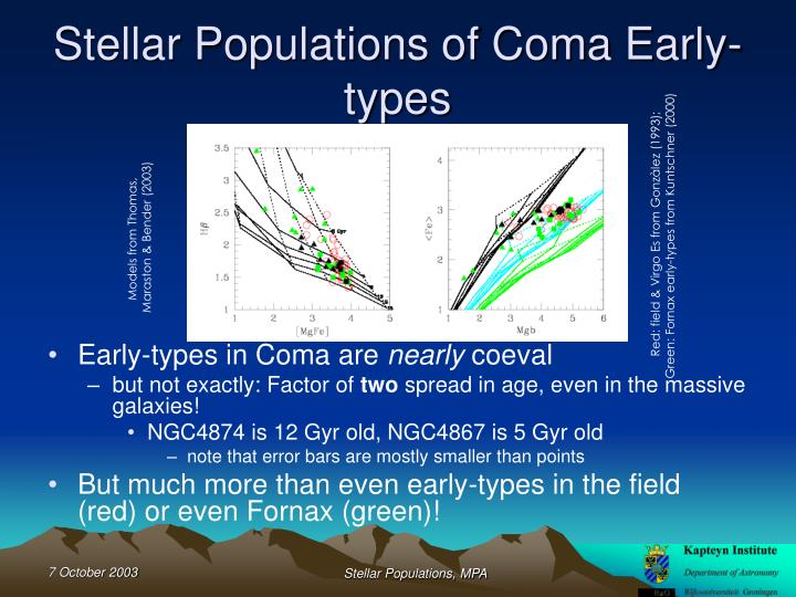 Stellar Populations of Coma Early-types
