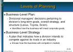levels of planning1