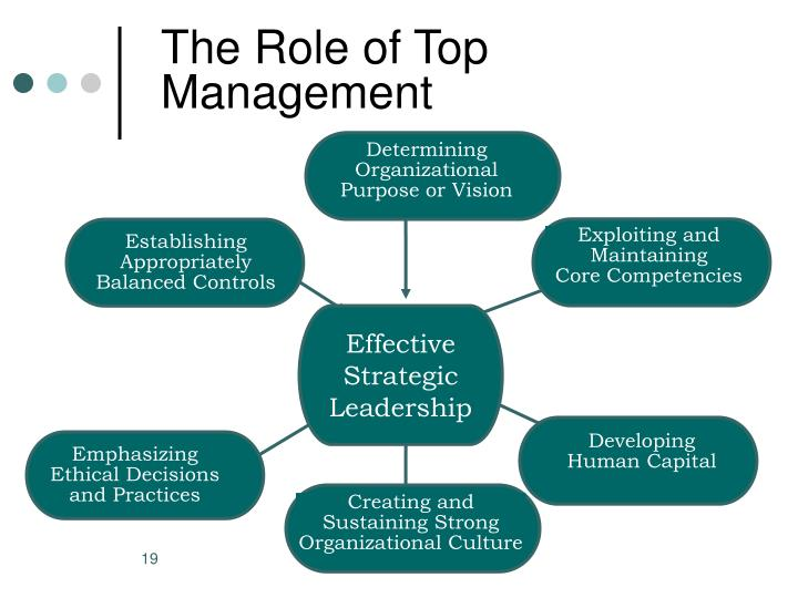 strategic management and core competences essay This essay starts by briefly describing how the term core competencies was established before looking at why it is necessary to identify core competencies within an organisation the four criteria used to identify core competencies is discussed with an analysis of each followed by an overview of strategy.