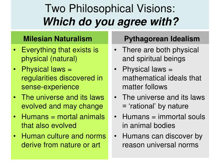 Two Philosophical Visions: