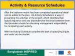 activity resource schedules