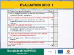 evaluation grid 1