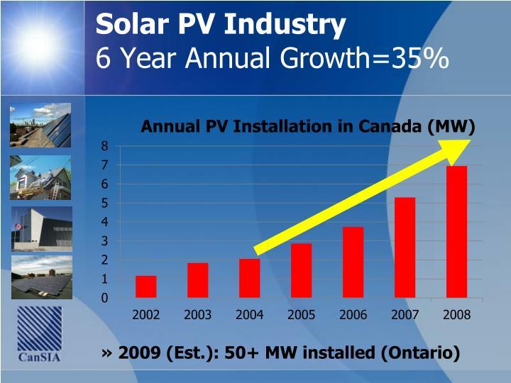 Solar PV Industry