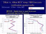 20km vs 40km ruc temp rh forecasts verification against raobs