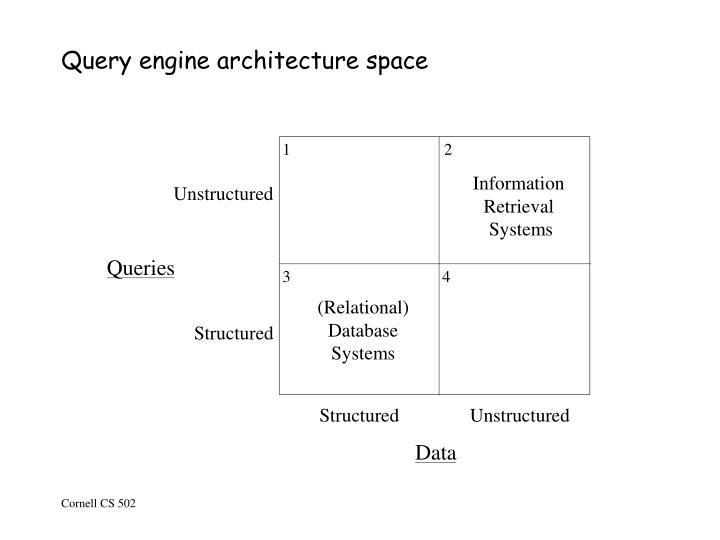 Query engine architecture space