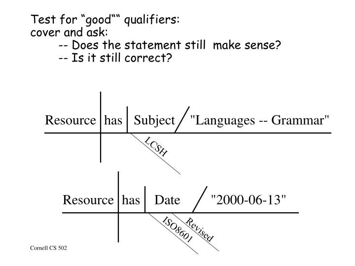 "Test for ""good"""" qualifiers:"